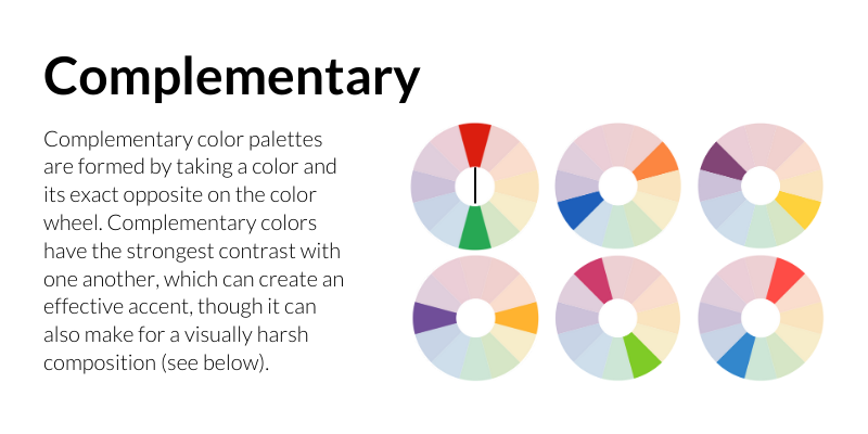 Complementary: Complementary color palettes are formed by taking a color and its exact opposite on the color wheel. Complementary colors have the strongest contrast with one another, which can create an effective accent, though it can also make for a visually harsh composition (see below).