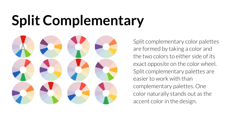 Split Complementary: Split complementary color palettes are formed by taking a color and the two colors to either side of its exact opposite on the color wheel. Split complementary palettes are easier to work with than complementary palettes. One color naturally stands out as the accent color in the design.