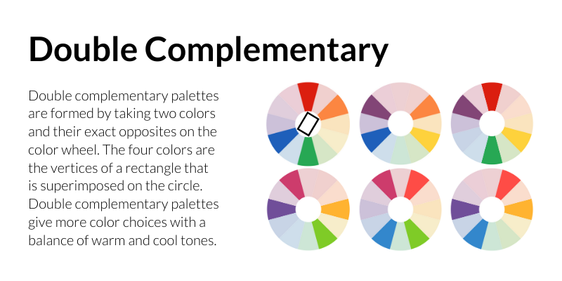 Double Complementary: Double complementary palettes are formed by taking two colors and their exact opposites on the color wheel. The four colors are the vertices of a rectangle that  is superimposed on the circle. Double complementary palettes give more color choices with a balance of warm and cool tones.