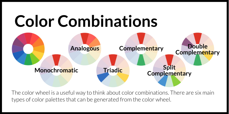 Color Combinations: The color wheel is a useful way to think about color combinations. There are six main types of color palettes that can be generated from the color wheel.
